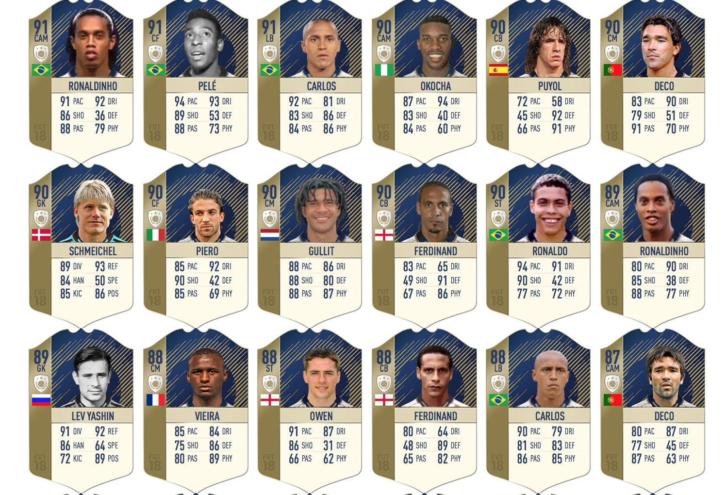 alle icons fifa 18