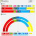 SWEDEN <br/>YouGov poll | October 2017