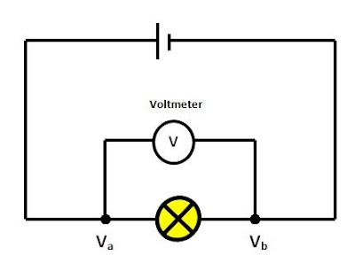 What is Voltage in Hindi? | सूत्र | मापने का यंत्र