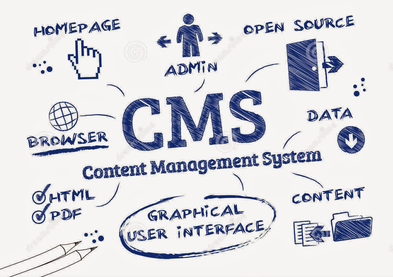 Content Management Systems and webapps on cloud