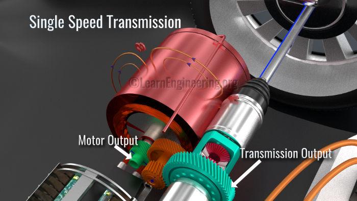 single_speed_transmission_Tesla