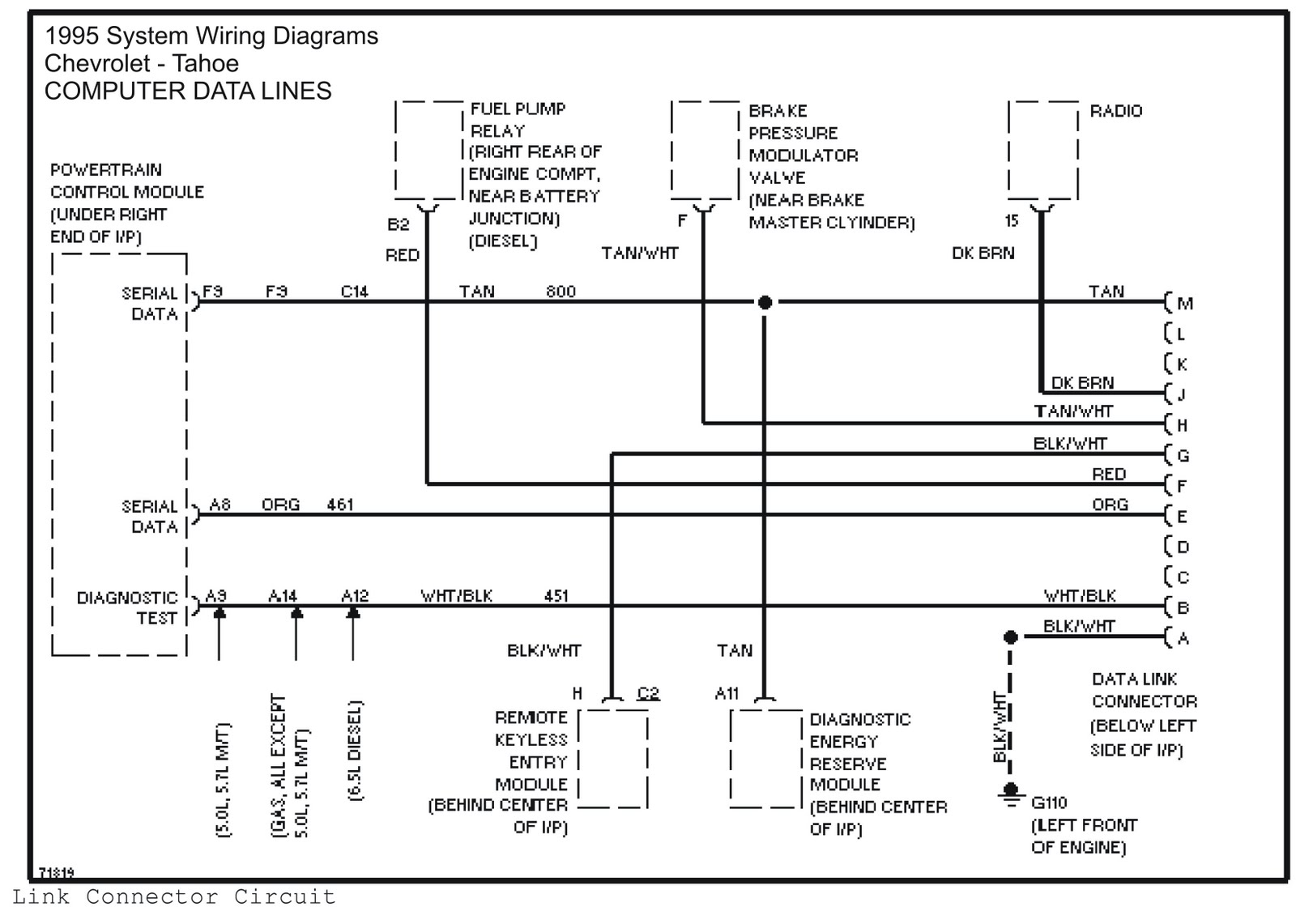 1995 System Wiring Diagrams Chevrolet Tahoe Computer Data