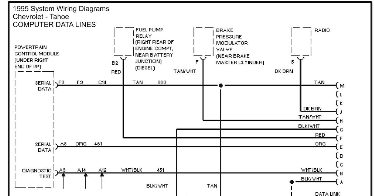 1995 system wiring diagrams chevrolet tahoe computer data. Black Bedroom Furniture Sets. Home Design Ideas