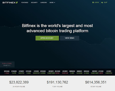 Bitfinex - Advanced Bitcoin Trading Platform