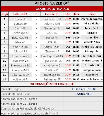 LOTECA 714 - PROGRAMAÇÃO / GRADE OFICIAL 01