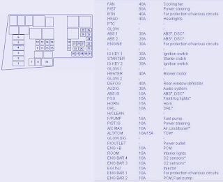 fuse box diagram of 2008 mazda 3 fuse box diagram map. Black Bedroom Furniture Sets. Home Design Ideas