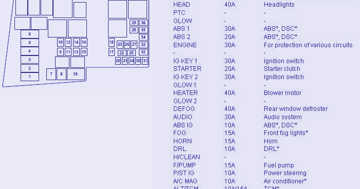 Fuse Box Diagram Of Mazda on toyota camry fuse box diagram
