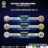 Matokeo na Msimamo Ligi Kuu Tanzania Bara 2018/2019.