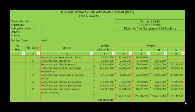 Download Aplikasi RKAS BOS Tahun Anggaran 2018