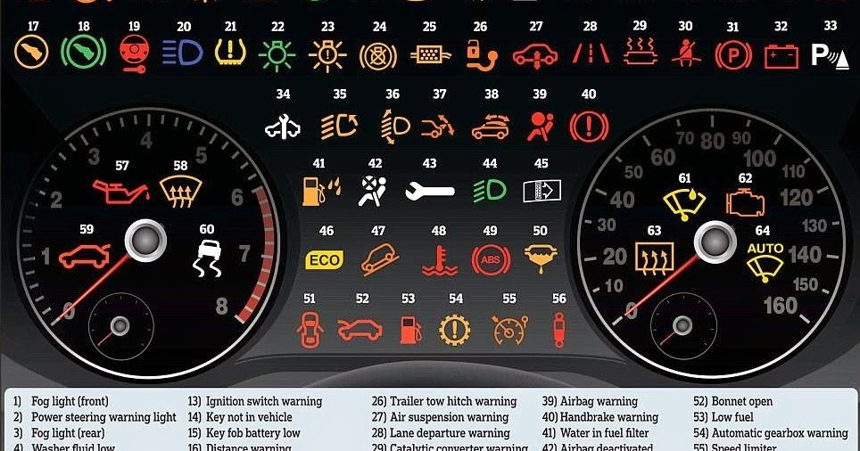 Bmw Warning Lights Uk
