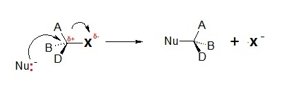 Fig. I.1:  Nucleophilic Substitution Reaction