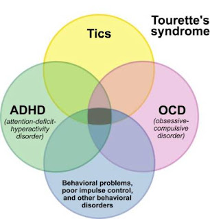 Sindrome de Tourette
