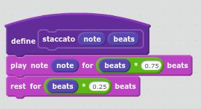 Computer Programmed Music for Kids: Scratch, Pencil Code