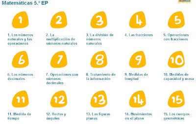 MATEMATICAS-5