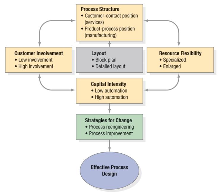Panera bread strategic plan essay