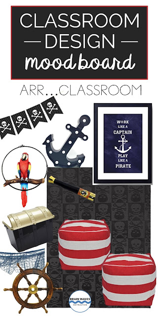 Pirate Classroom Decor and Design Ideas