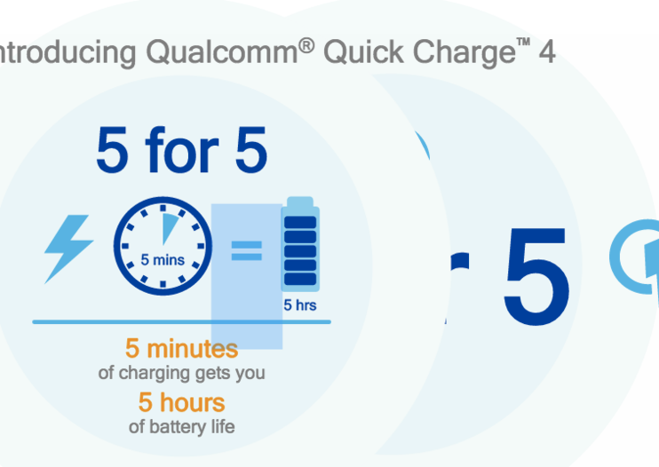 5 Minutes of Charging gets U 5 Hours of Battery Life