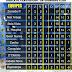 Adrenalina e emoção marcaram a 3ª rodada do campeonato feijoense interbairro 2017
