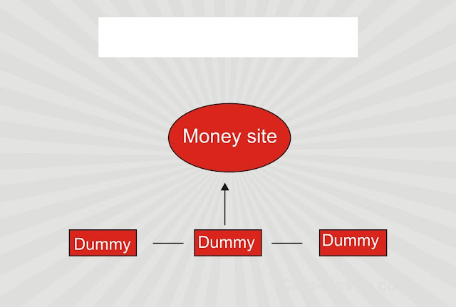 Apa itu blog Dummy?