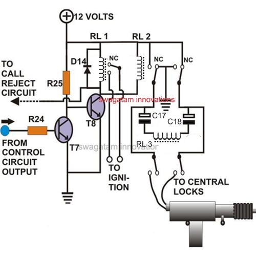 Ignition Auto Lock Circuit