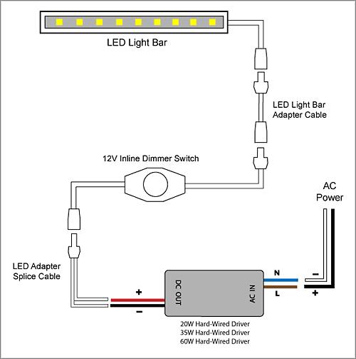 VLIGHTDECO TRADING (LED): Wiring Diagrams For 12V LED Lighting