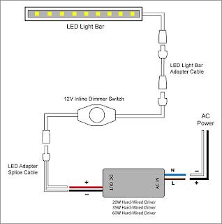 led dimmer wiring diagram, Wiring diagram