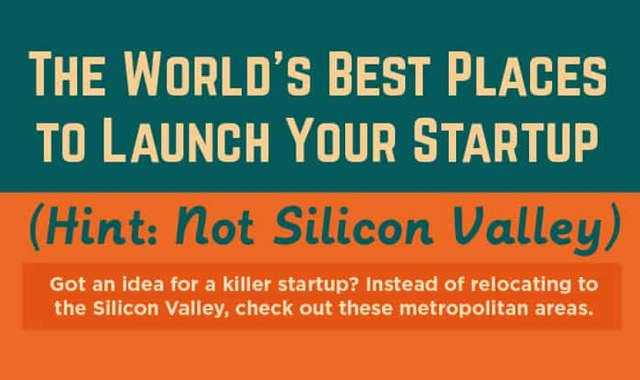 The World's Best Places to Launch your Startup