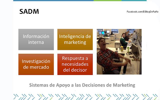 Sistemas de Apoyo a las Decisiones de Marketing (SADM)