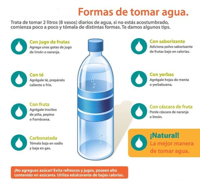 bajar de peso rapidamente agua