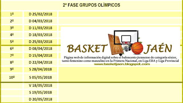 Sistema de competición de Liga EBA para las fases por el título y permanencia en el Grupo D-A