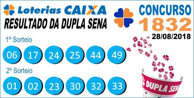 Resultado da Dupla Sena concurso 1832 (28/08/2018) ACUMULOU!!! (Imagem: Informe Notícias)