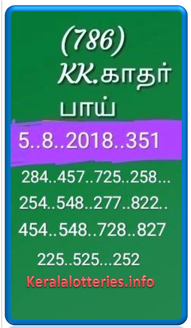KK Kerala Lottery abc guessing numbers Pournami RN-351 05-08-2018