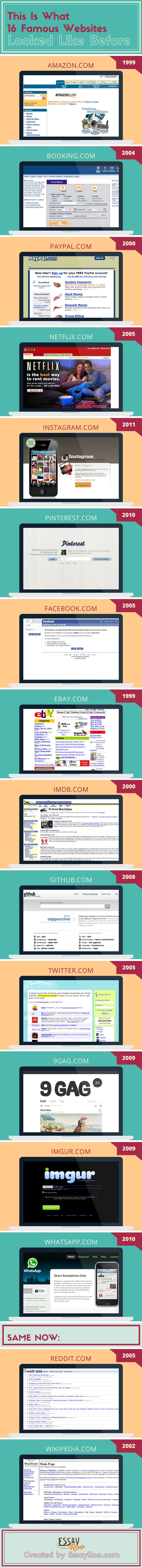 This is What 16 Famous Domains Looked Like Before #infographic