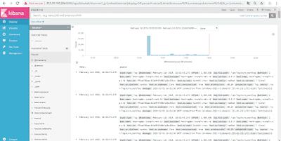 Install Elasticsearch, Kibana, Logstash  dan  File beat  ( Elk Stack )  di  Centos 7