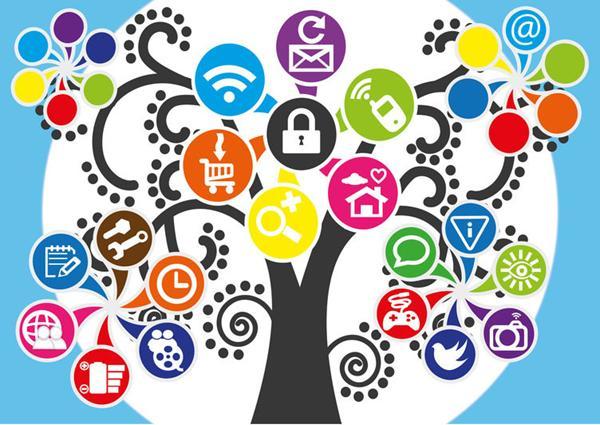 Apa yang Disebut Social Bookmarking?
