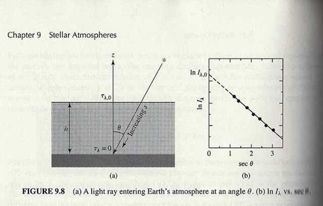 Palmia Observatory uses Carroll and Oslie text for atmosphere effects on light curves