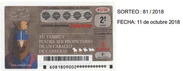 comprobar loteria nacional jueves 11 octubre 2018
