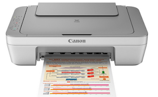 Canon PIXMA MG2929 Printer Driver Download and Setup