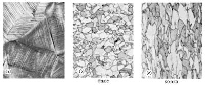 Çok kristalli malzemelerin plastik deformasyonu