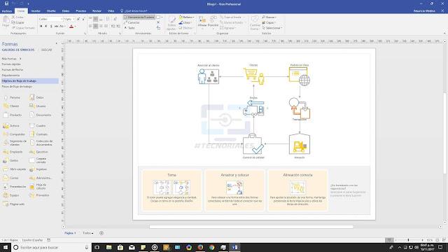 Microsoft Visio diagrama