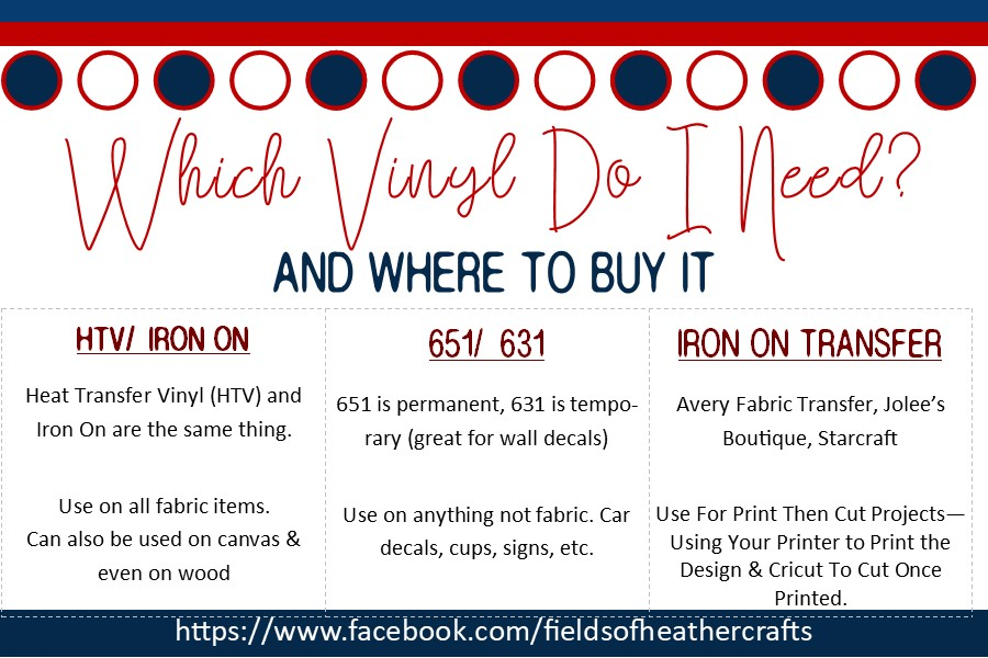 Fields Of Heather: Cricut - Which Vinyl Do I Need & Where Do I Buy It?