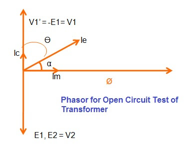 circuit diagram for opencircuit test about wiring u2022 gatbook co rh gatbook co circuit diagram for capacitor tester circuit diagram tester