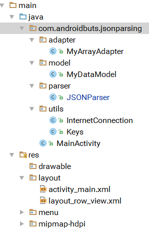 Android JSON Parsing Using okHttp Example with Custom View