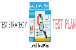 Software Testing Documentation-Every QA Must Know
