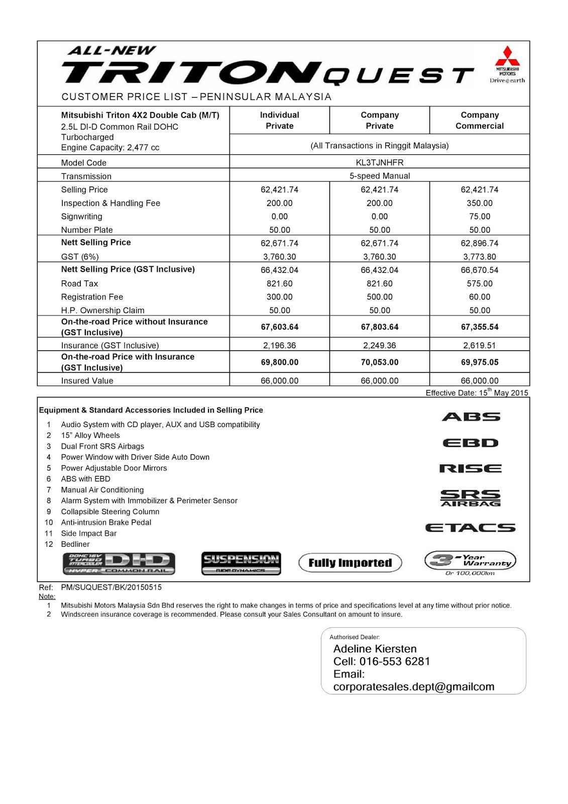 Mitsubishi Triton: Price List