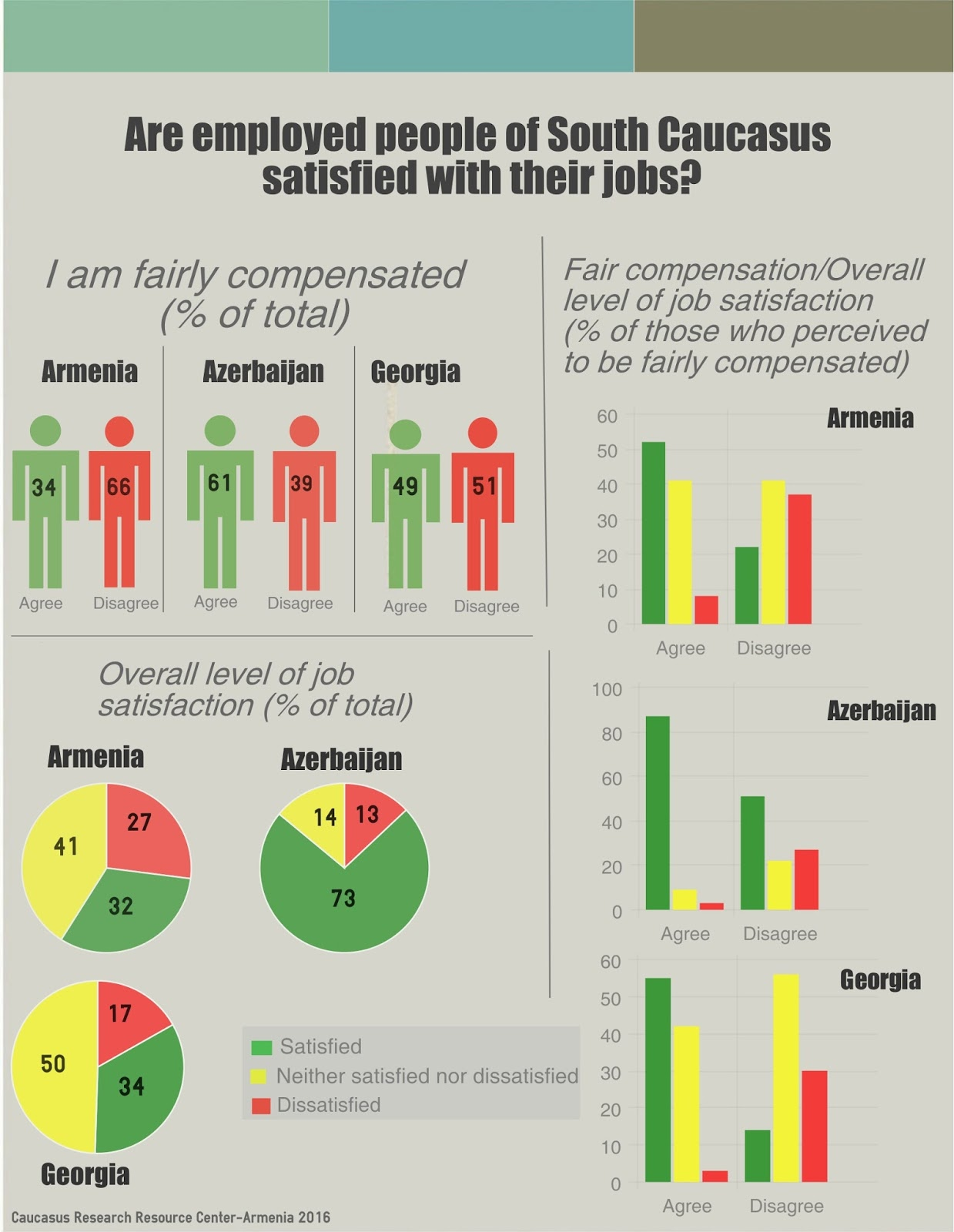 are people satisfied in their jobs Are americans satisfied in their jobs follow  15 answers 15 report abuse.