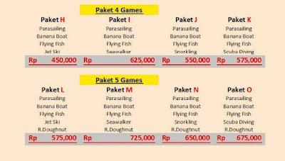Harga Paketan Murah watersport di tanjung Benoa Include Makan Siang di Bali
