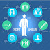 TOP 10 kỹ năng mềm cần có - Yếu tố thành công