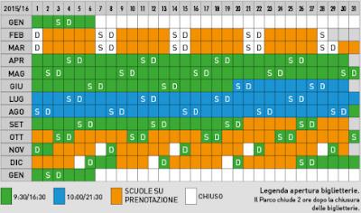 Calendario Acquario di Cattolica