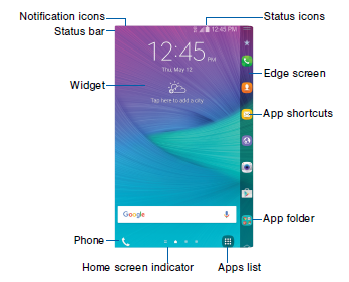 Using Home Screen
